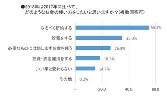 日本人はなぜ投資嫌いが多いのか?その理由とは?