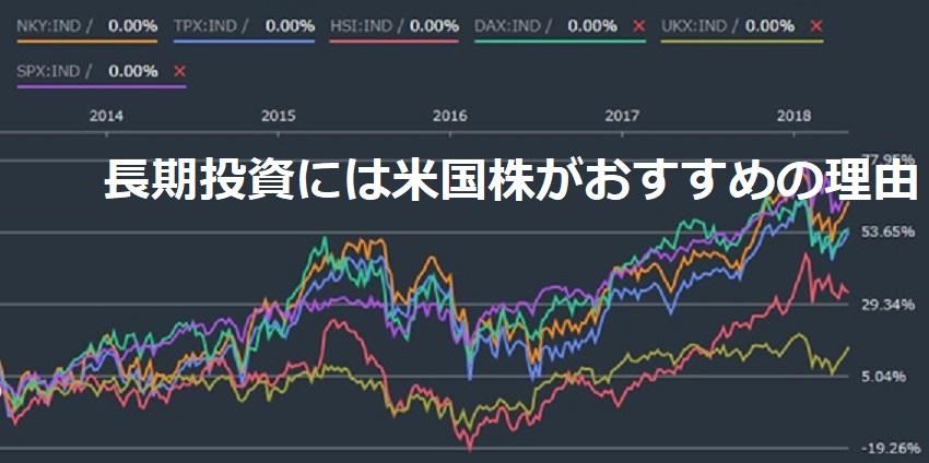 長期投資には米国株(先進国株)がおすすめであると断言できる理由