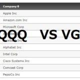 QQQ VGT比較