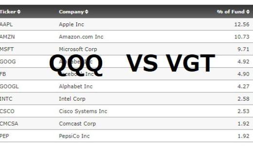 ハイテクセクター投資なら「QQQ」の方が良い? VGTとの違いは?