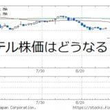 タテル株価予想2