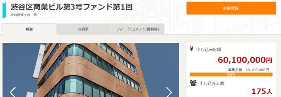 渋谷区商業ビルファンド