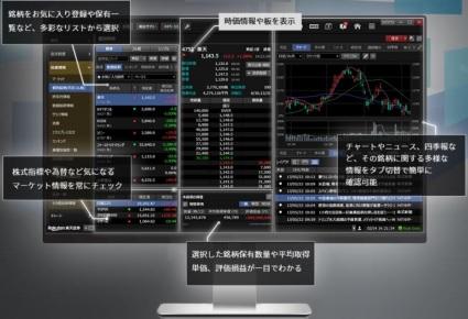 楽天のマーケットスピード2の評判【どんな機能がある?アルゴリズム投資とは?】