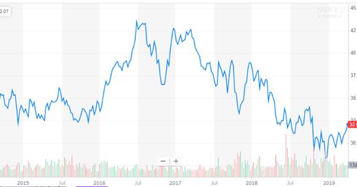 AT&Tの株価の特徴と今後の見通しを予測