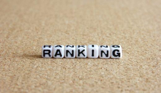 (2019年第一四半期)海外ETF人気ランキングTOP10を分析