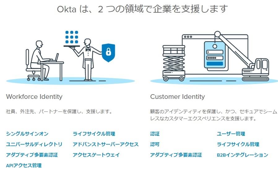OKTAはどんな会社?